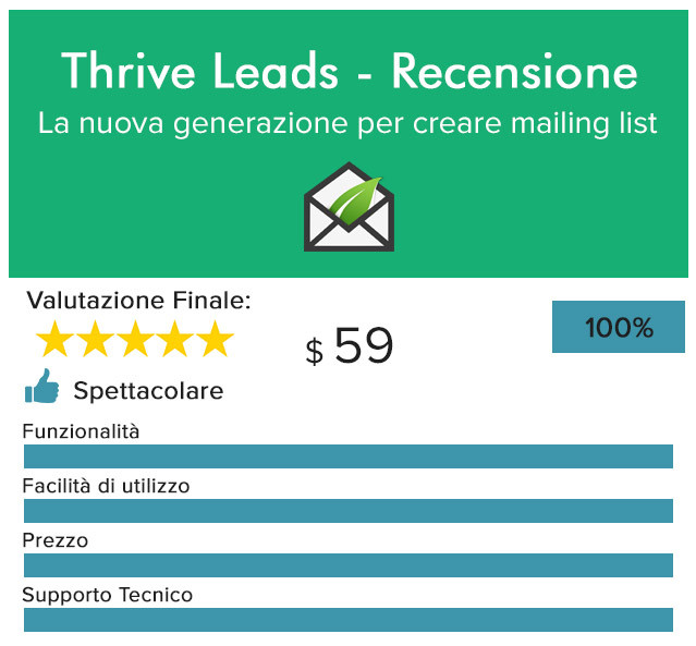 recensione thrive leads