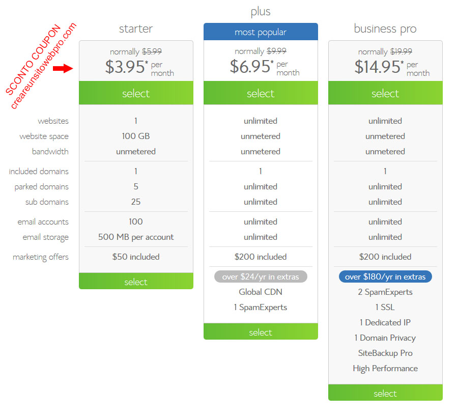 I piani di BlueHost, hosting economico e professionale con coupon bluehost