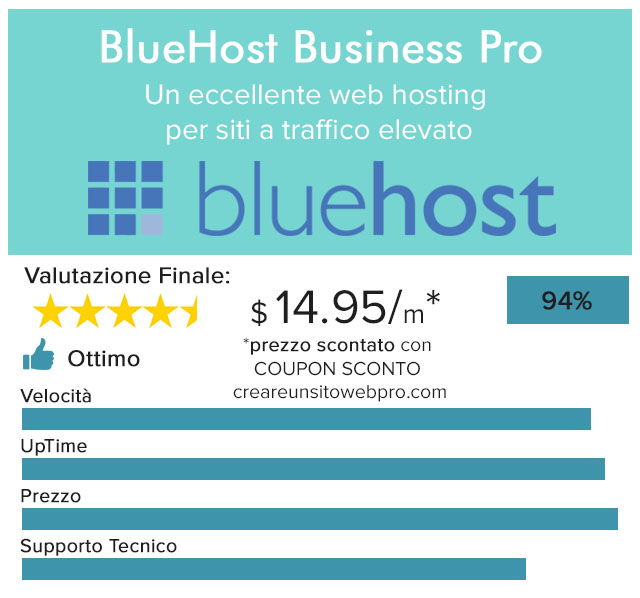 Recensione bluehost, l'hosting veloce.