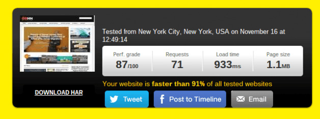 Siteground speedtest risultato