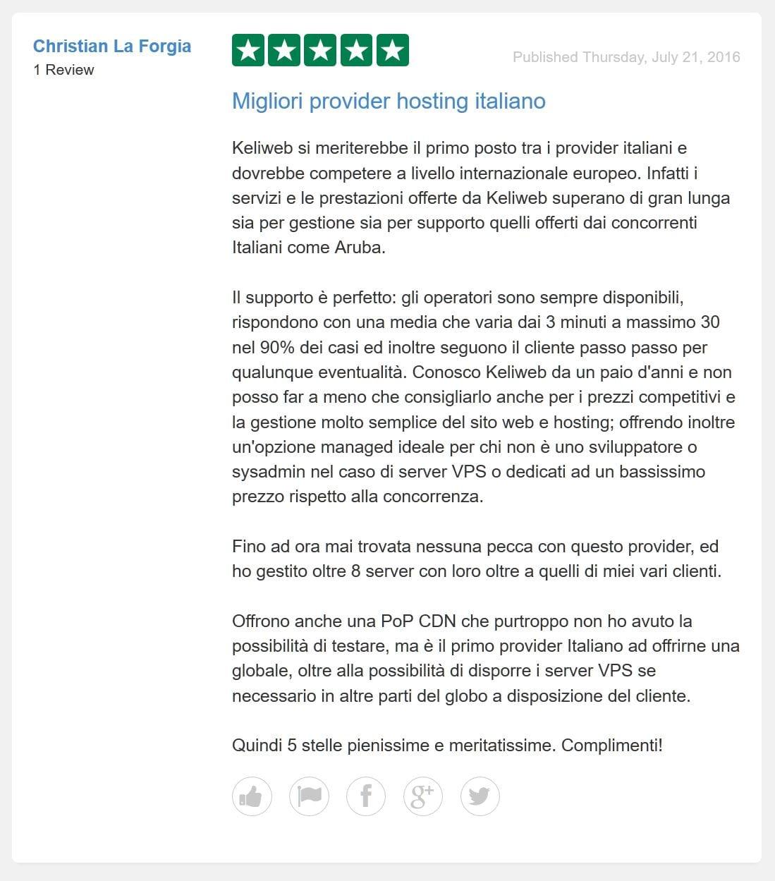 Opinione Keliweb: il miglior hosting italiano.