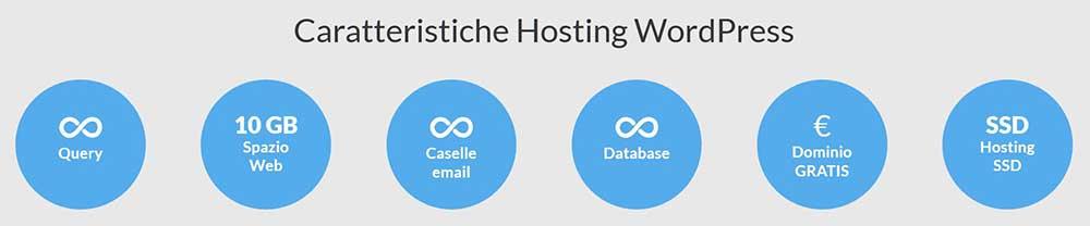caratteristiche dell'hosting wordpress keliweb