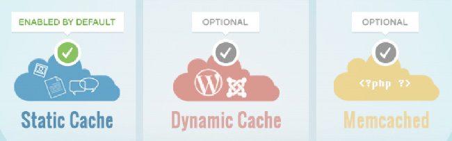 miglior servizio hosting supercacher