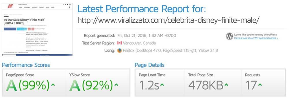 Performance Report GTmetrix Viralizzato.com con CDN attivato.