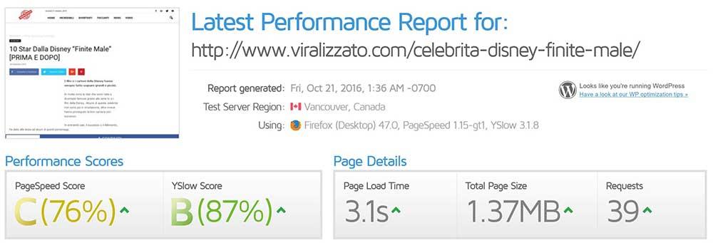 Performance Report GTmetrix Viralizzato.com con CDN disattivato.