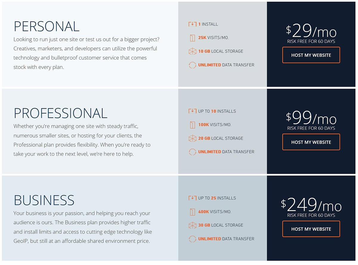 piani-hosting-personal-professional-business-wpengine-min