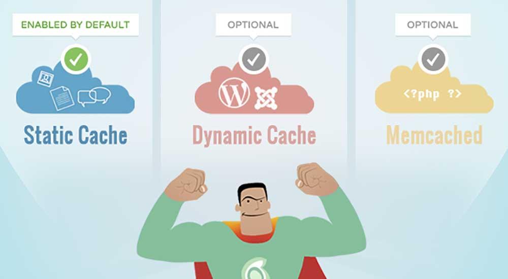 siteground supercacher: tre livelli di cache