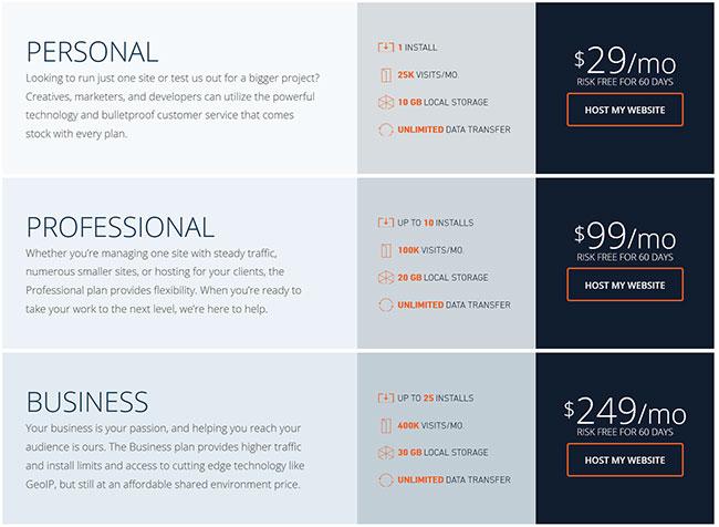 Piani hosting per WordPress WP Engine