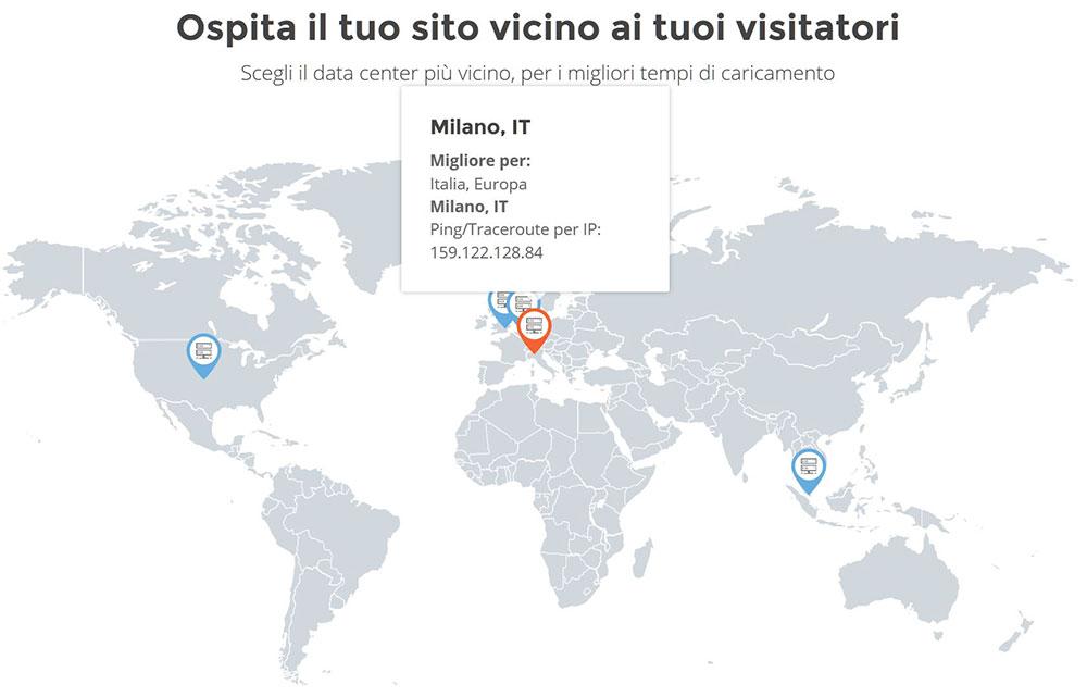 SiteGround italia datacenter