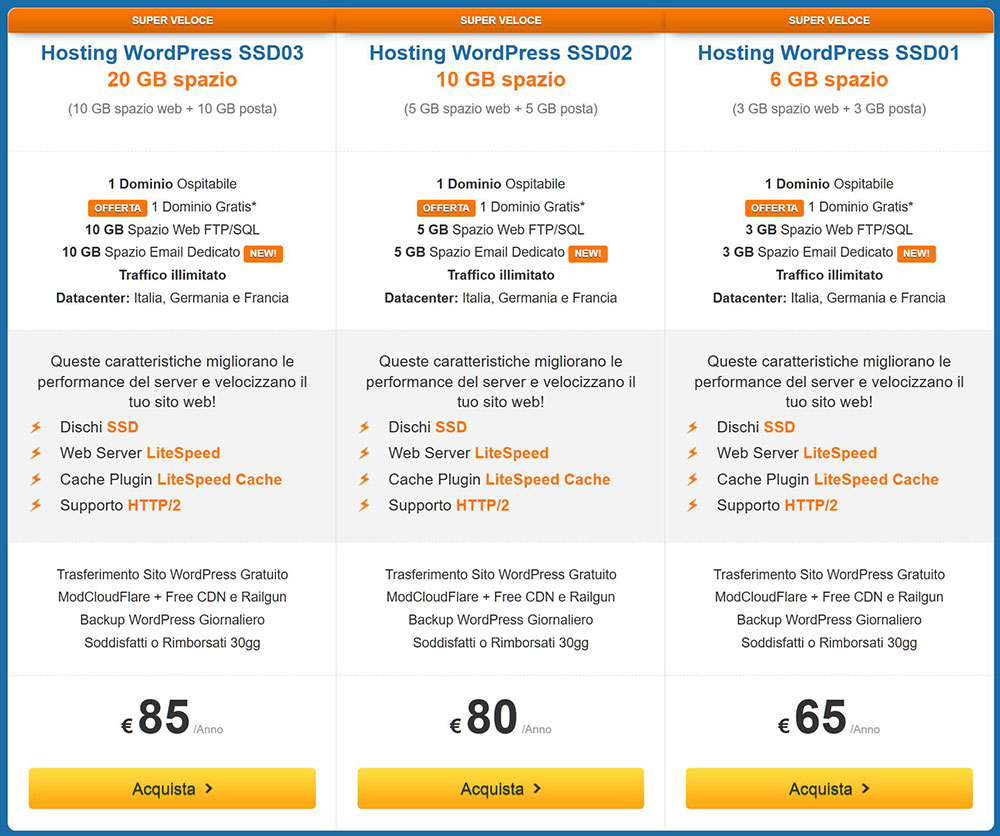 vhosting hosting wordpress
