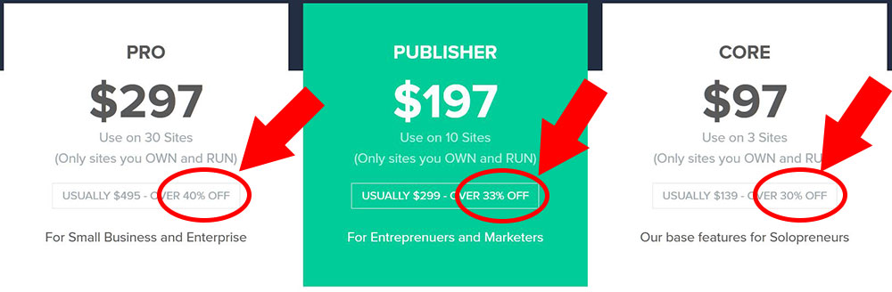 optimizepress sconto coupon