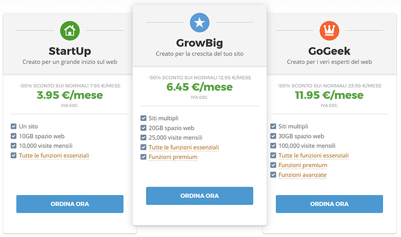 piani hosting wordpress siteground