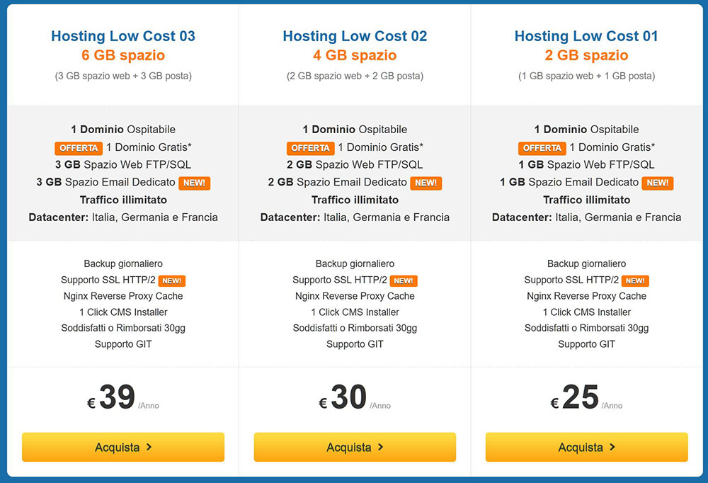 vhosting piani low cost