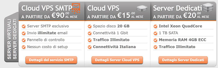 piani cloud hosting hostingperte
